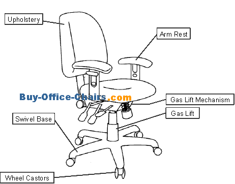 Office Chair Parts Buy Office Chairs